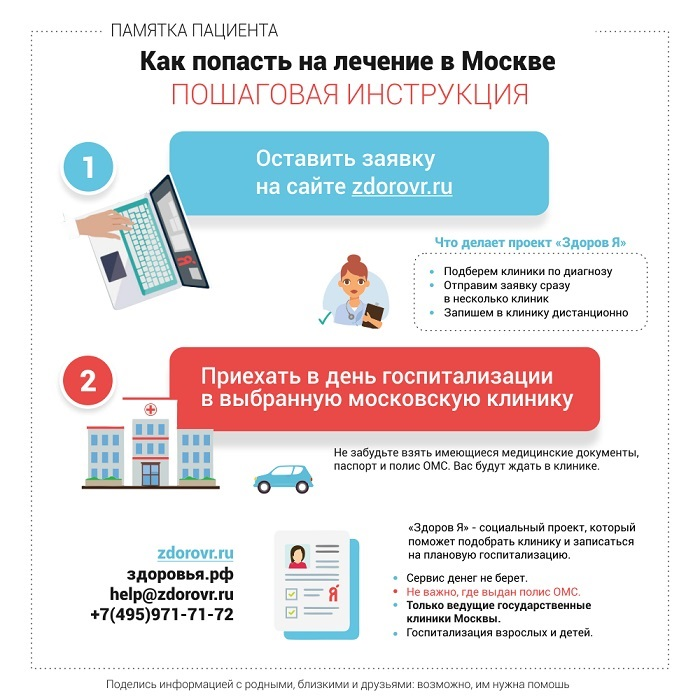 Как попасть на лечение в Москве