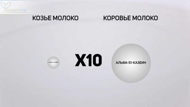 Альфа-S1-казеин